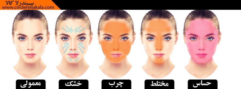 انواع پوست و نحوه تشخیص آن